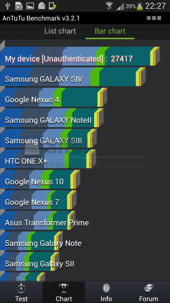 Benchmark Galaxy S4 Exynos 5 Octa