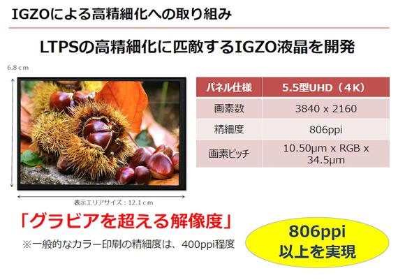 Sharp : bientôt un écran 4K sur un smartphone 5,5 pouces