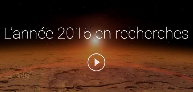 Google : les recherches les plus effectuées en 2015 dans le monde