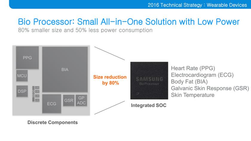 Samsung-Bio-Processeur-002