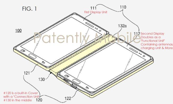 Brevet : Samsung préparerait un smartphone à double écran