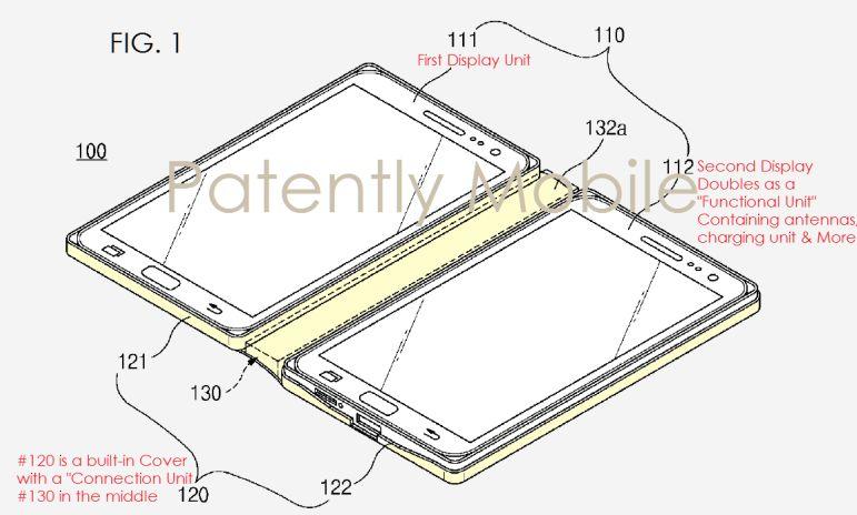 brevets-samsung-prepare-smartphone-double-ecran